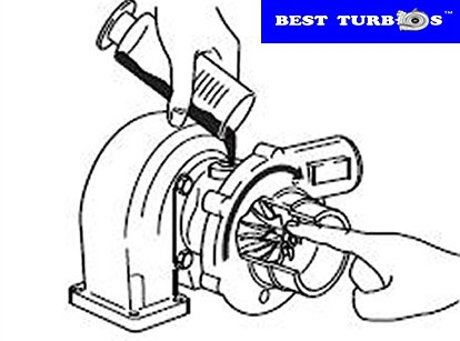 fill the turbocharger with engine oil at the same time slowly rotate the rotor