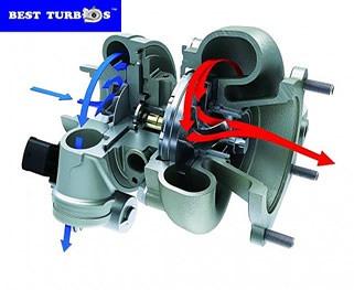 turbocharger high speed rotors